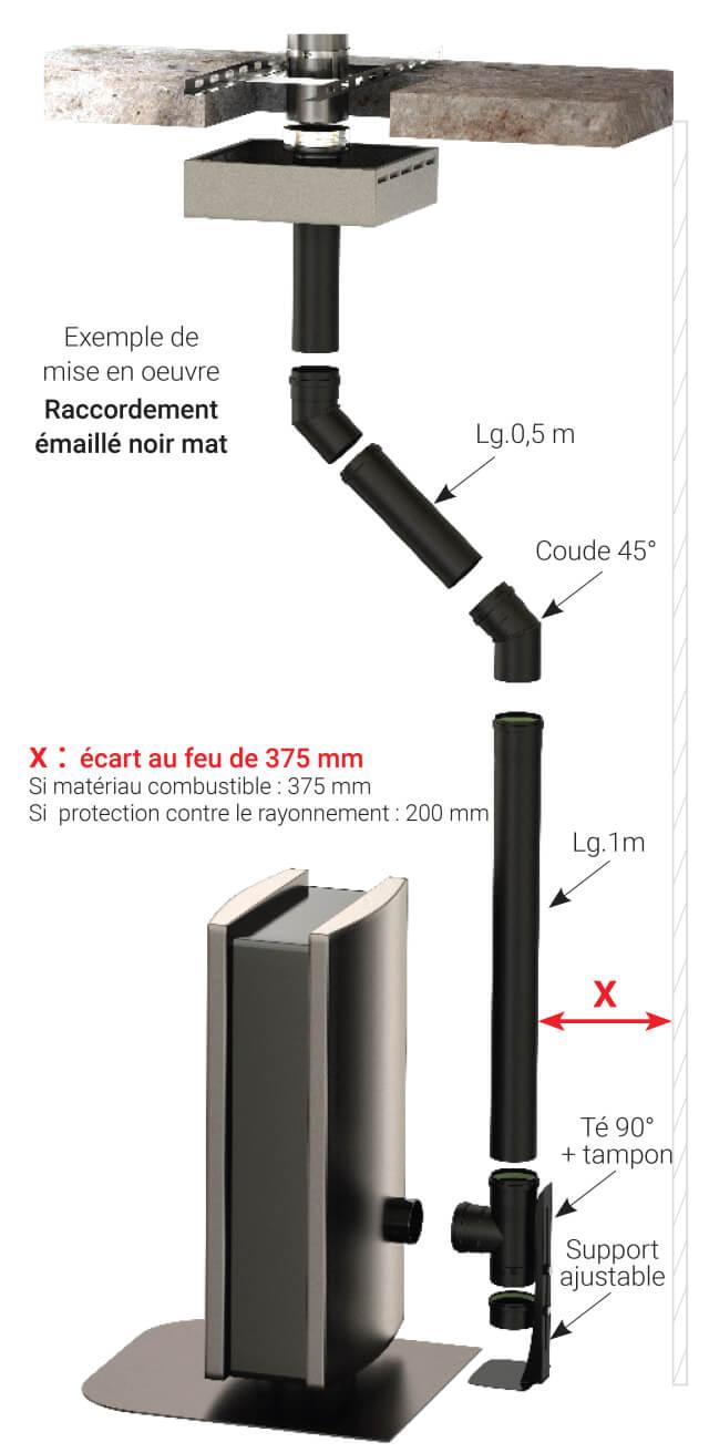 Raccordement émail sur conduit métallique isolé