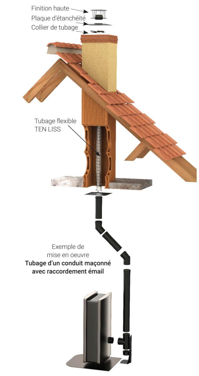 Schéma tubage conduit maçonné avec raccordement email